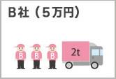 B社(5万円)